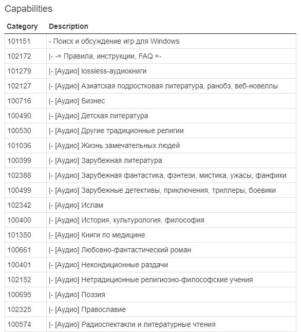 Jackett - создаем личный лист торрент-трекеров на unRAID 6.8.3 12