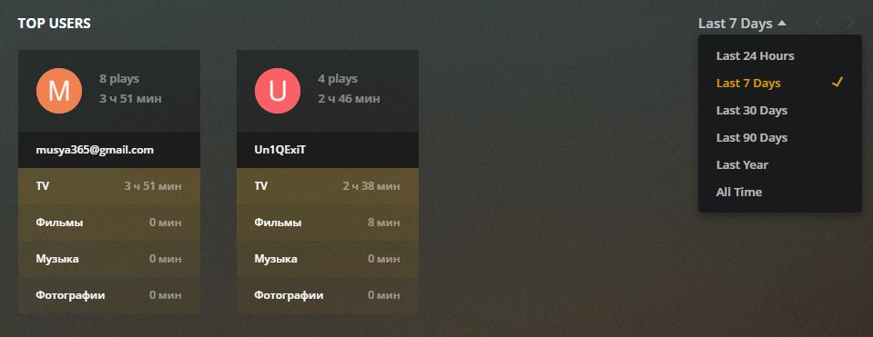 Plex – установка домашнего медиа сервера на Unraid 6.8.3 32